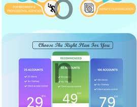 #6 cho Design an Advertisement Infographic bởi Shapon01