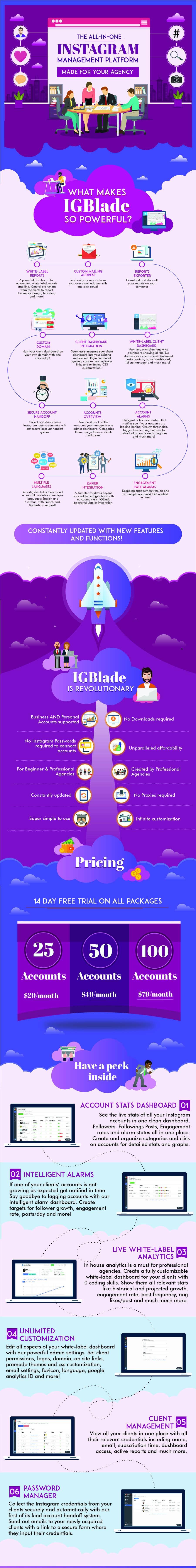 Entri Kontes #9 untukDesign an Advertisement Infographic