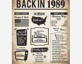 #33 untuk Back in 1988 - Birthday Poster oleh satishandsurabhi