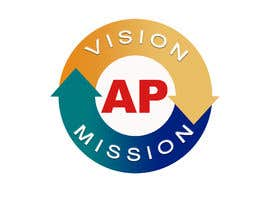 #7 for AP vision mission statement by kumaramgmgrand
