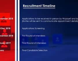 #6 untuk Prepare 2 facebook posts for recruitment agency oleh sarathchand19