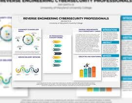 areverence tarafından Develop Poster from Presentation Content için no 5