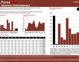 Nro 58 kilpailuun 1 Page Performance Table käyttäjältä ygtpamuk