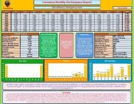 Nro 54 kilpailuun 1 Page Performance Table käyttäjältä LowCost83