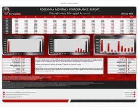 Nro 22 kilpailuun 1 Page Performance Table käyttäjältä anibaf11