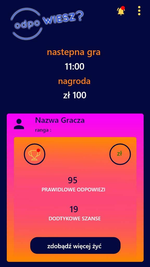 Proposition n°9 du concours Redesign App Dashboard