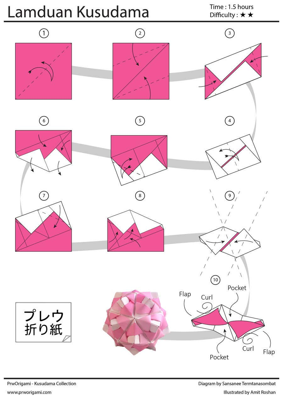 Outstanding Illustrate Origami Instruction Diagram Size A4 Freelancer Wiring Digital Resources Anistprontobusorg