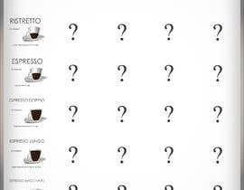 KSCB tarafından Barista Coffee Chart için no 5