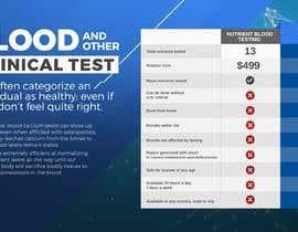 Nro 59 kilpailuun Design a beautiful comparison table for our website. käyttäjältä kreativedelivery