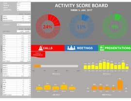 #10 para Create a Compelling Scorecard for tracking activities in Excel por IgeS