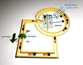 #15 para Make a nice drawing of an electronic machine por ernestorosa