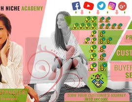 #62 for Design Social Banners (set of 4 themed) for consistency and clarity of my message by sayannandi41