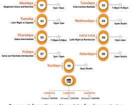 #26 pentru Make a weekly schedule for a dance studio de către sk01741740555