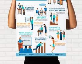 #171 za create a 24x36 poster design od alfasatrya
