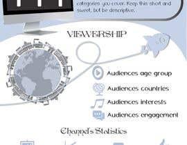 #19 za Build Media Kit od nesmajoseph