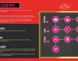 #3 for I need a graphic done with an editible version in Canva av habiburrahman179