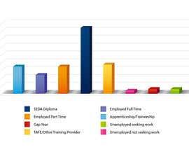 #10 za Design a Graph Chart od sirckun