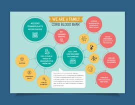 #36 za Design us an amazing infograph! od RomanaMou