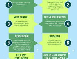 vivekdaneapen tarafından Design Infographic Layout - Short & Quick Project - Most Infographic Elements Provided için no 16