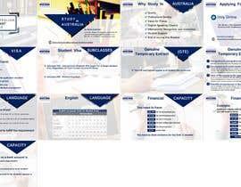 #27 para PowerPoint design por alokaryan78