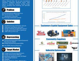 #71 for Marketing Poster 18x24 by piashm3085