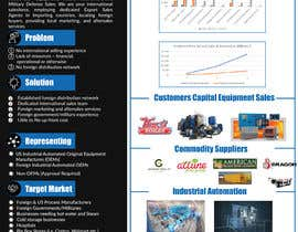 #74 for Marketing Poster 18x24 by piashm3085