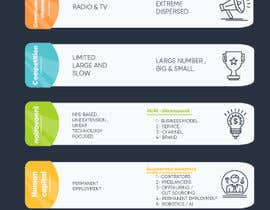 #23 for I am looking for a great illustration/infographic based on the pfd, which I have attached. I will use this illustration to post it on social media, like medium.com and linkedin, together with a short white-paper. by elcherkaoui211