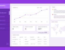 #6 pentru Graphic design project for Website de către krutigujarati28