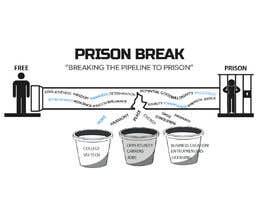 nº 13 pour Prison Break Logo par satabdighosh