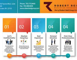 #23 for Design Infographic showing Why Robert Reid Business Brokers by somasaha979