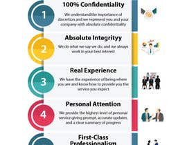#24 for Design Infographic showing Why Robert Reid Business Brokers by somasaha979