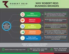 #6 for Design Infographic showing Why Robert Reid Business Brokers by mdamirhossain071