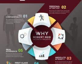 #25 for Design Infographic showing Why Robert Reid Business Brokers by Drubei