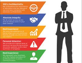 #12 for Design Infographic showing Why Robert Reid Business Brokers by BuDesign