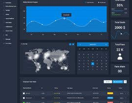 #24 for Redesign my dashboard by ahmedshafiimon