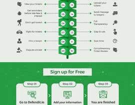 Nro 17 kilpailuun Create a infographic käyttäjältä RomanaMou