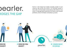 Helen104 tarafından Create a simple 2-part infographic that shows the normal investing process için no 28