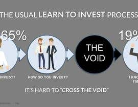 #35 untuk Create a simple 2-part infographic that shows the normal investing process oleh jborgesbarboza
