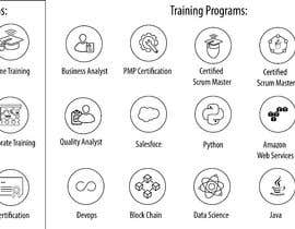 #15 for Create Icons for Training programs by JA838