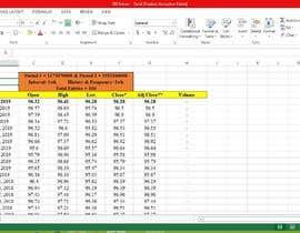 Khanafaq121 tarafından Google sheets import için no 18