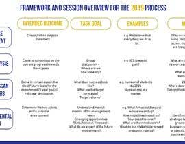 #14 for 2 PPT Slides |  Executive Design | Generic Strategy Content af sumaiya505