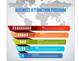 #9 para Sales Funnel Infographic por SLP2008