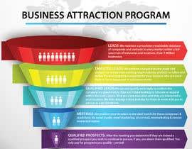 #25 para Sales Funnel Infographic por Vishal9185