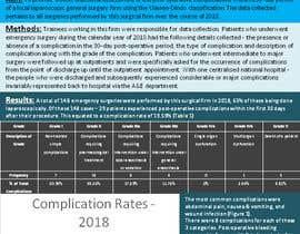 AkS0409 tarafından Electronic Poster - Surgical Conference için no 3