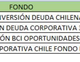 #13 for Data Entry PDF to Excel af himumasud