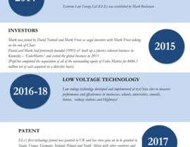 nº 39 pour Design an infographic or powerpoint 1pager to show our company history par LIVNOOR