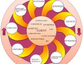 #8 untuk Créer un Organigrame sur PowerPoint oleh danamazur2000