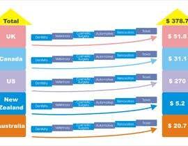 Nro 11 kilpailuun Infographic for presentation käyttäjältä sumitjain2680