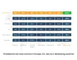 Nro 9 kilpailuun Infographic for presentation käyttäjältä Qomar