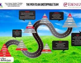 Nro 6 kilpailuun Path to an unstoppable team käyttäjältä thmdesign